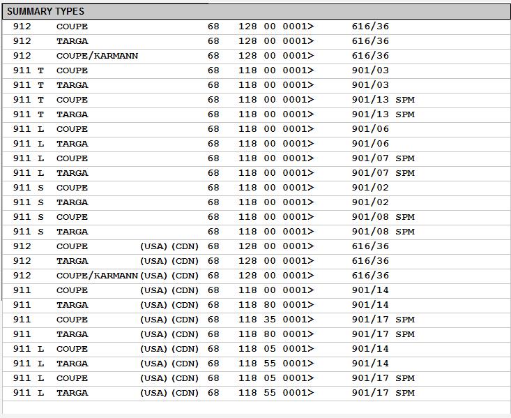 Porsche 911 Engine Serial Number Decoder Milingraphic