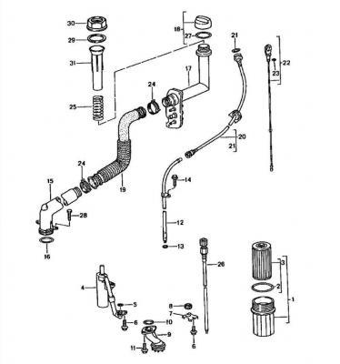 Porsche Boxster Engine Oil