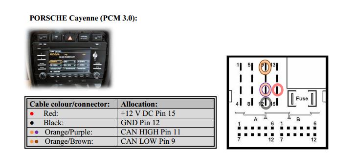 Pcm 3 Wiring Help - 9pa  9pa1  Cayenne  Cayenne S  Cayenne Turbo  Cayenne Turbo S