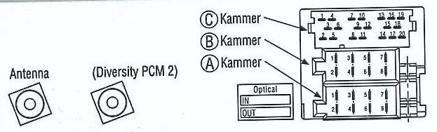 Becker Cdr-23 Pinout Or Connector Wiring Diagram