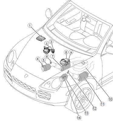 Porsche 996 Fuse Panel likewise Pontiac G8 Gxp Engine further 41007 Duramteric Oxygen Sensor Codes in addition Bmw X5 Battery Location furthermore 2001 Bmw X5 Fuse Box Diagram. on porsche cayenne s fuse box