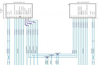 porsche cayenne headlight wiring house wiring diagram symbols u2022 rh maxturner co porsche cayenne 955 wiring diagram porsche cayenne headlight wiring diagram