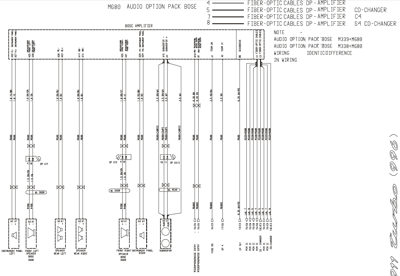 Bose   Most - Page 2