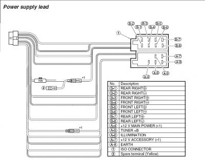 Pioneer Avic F900bt Radio Wire Diagram Pioneer Home Wiring Diagrams – Pioneer Avic D1 Wiring Diagram