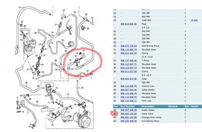 porsche 911 deviation overboost p0234