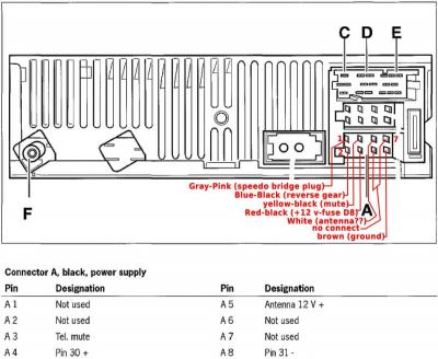Becker CDR23 pinout or connector    wiring       diagram        986