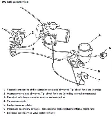 Porsche 996 986 Vacuum Reservoir for Air Injection system