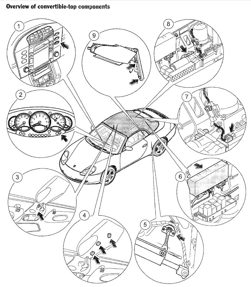Porsche 944 Engine Compartment Wiring Harness Porsche