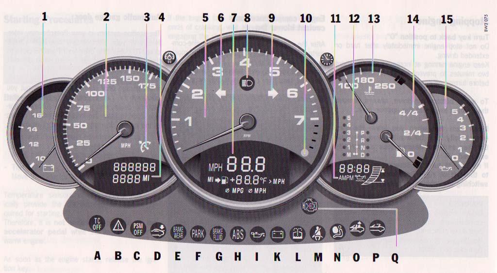 Psm Light Question 996 Series Carrera Carrera 4
