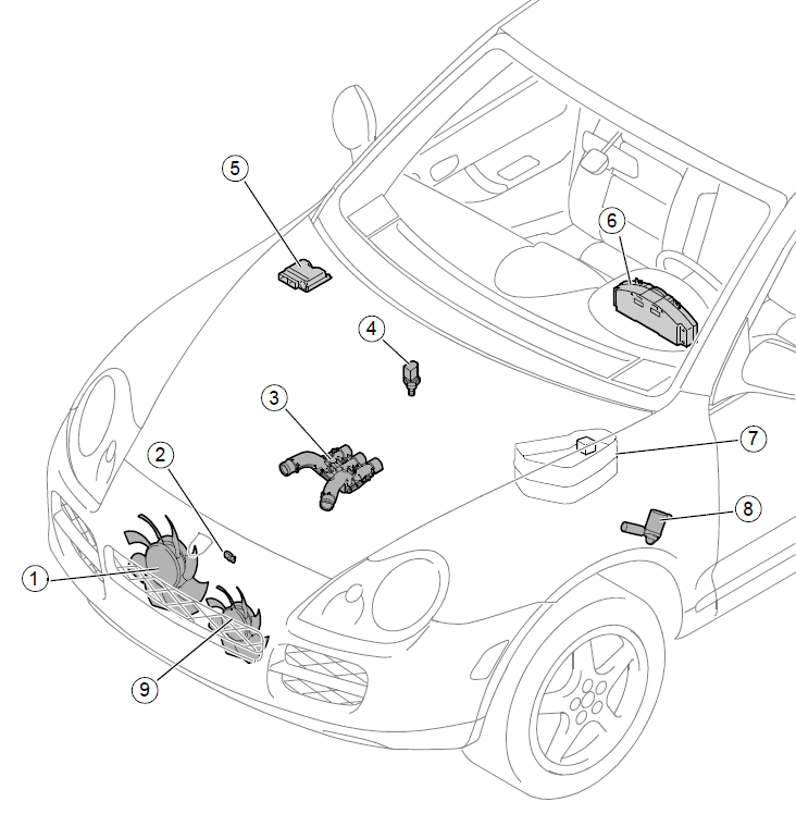 cayenne v8 engine parts locations