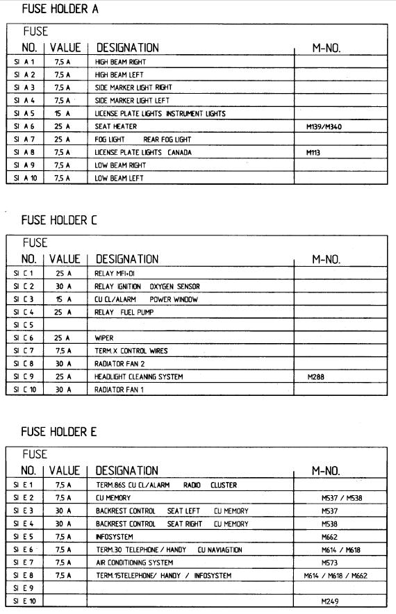 fuse    board    diagram     986 Series     Boxster        Boxster    S