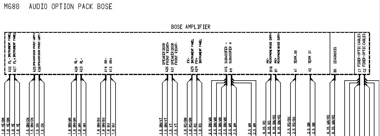 2003 Cdr23bosemost Replacement Misc Install Notes 996 Series Rhrenntechorg: Cayman S Car Stereo Wiring Diagram At Gmaili.net