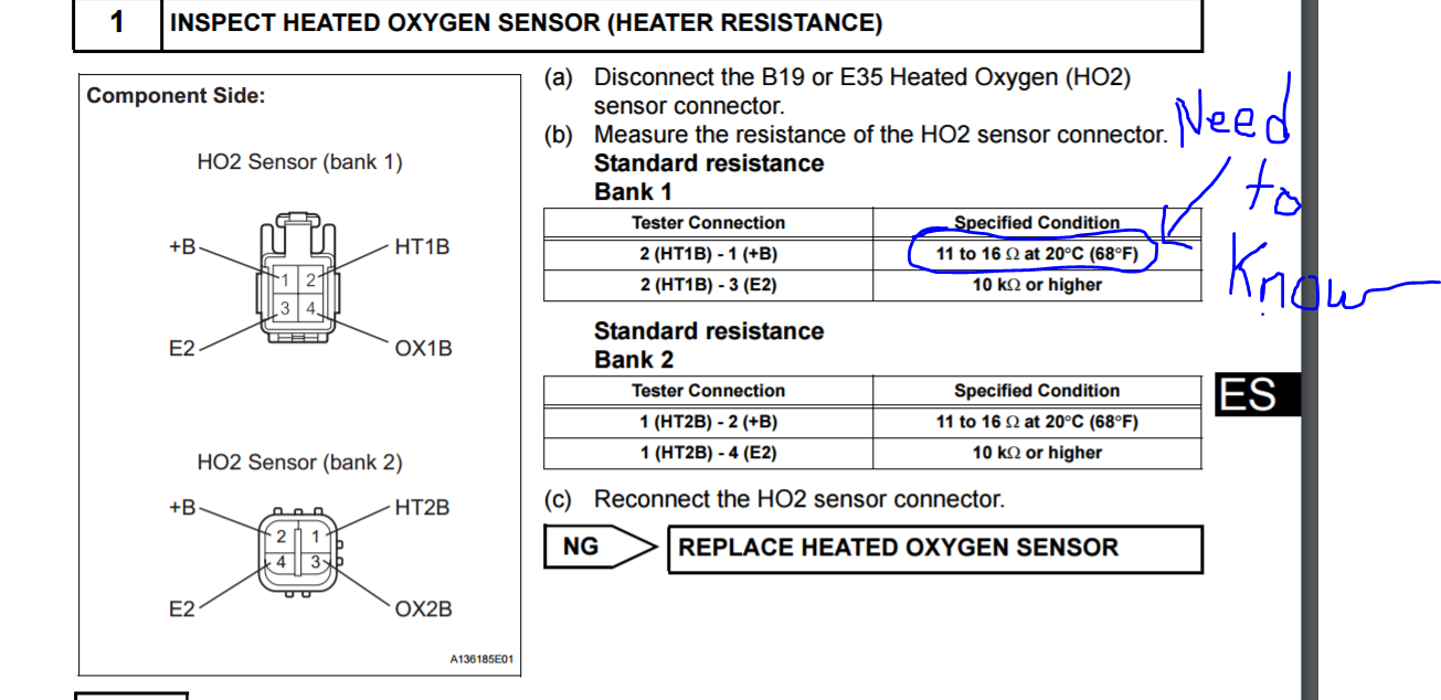 O2 Heater Circuit Resistance P0057 P0161 9pa 9pa1 Cayenne Oxygen Failure That Could Lead To 02 Sensor Replacement Servicemanual4