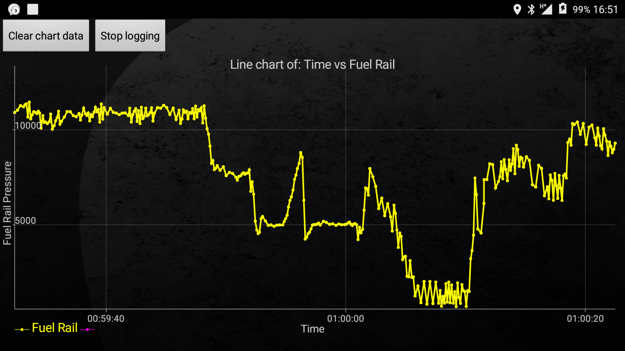 08 Gts High Pressure Fuel Pump Replacement 9pa 9pa1 Cayenne Porsche Diagram Screenshot 20171029 165124
