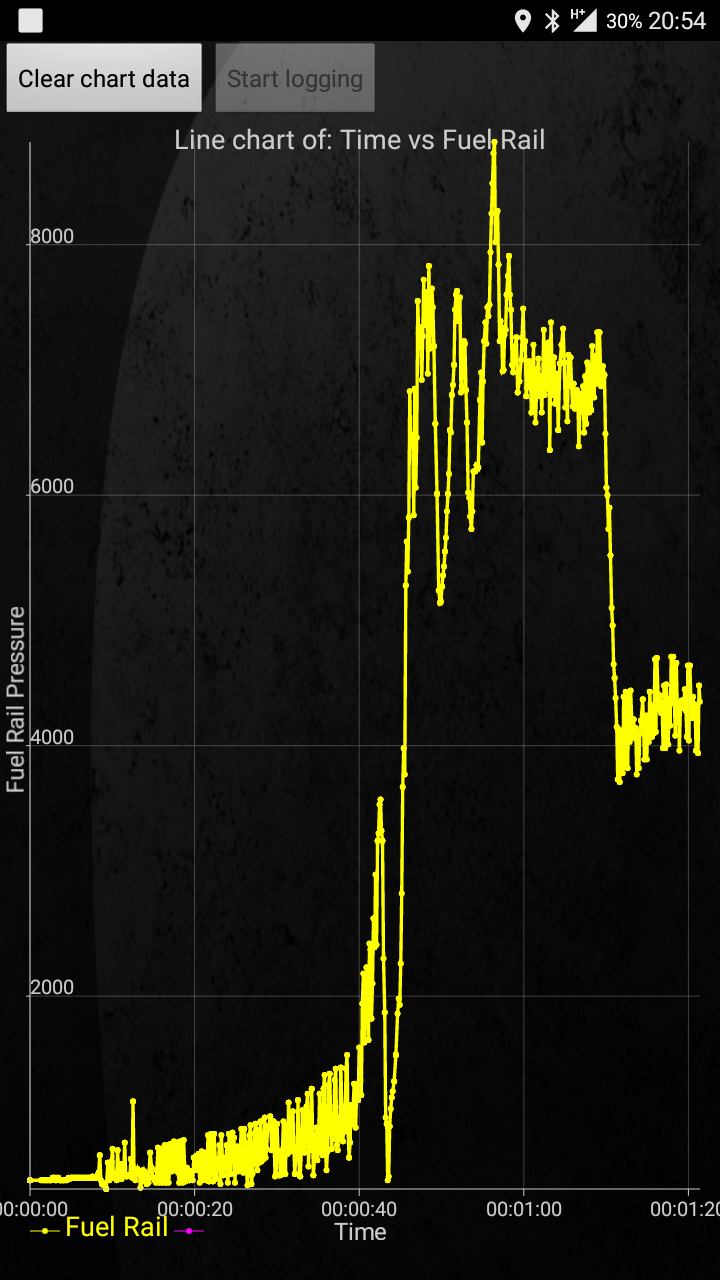 08 Gts High Pressure Fuel Pump Replacement 9pa 9pa1 Cayenne Porsche Diagram Screenshot 20171221 205404