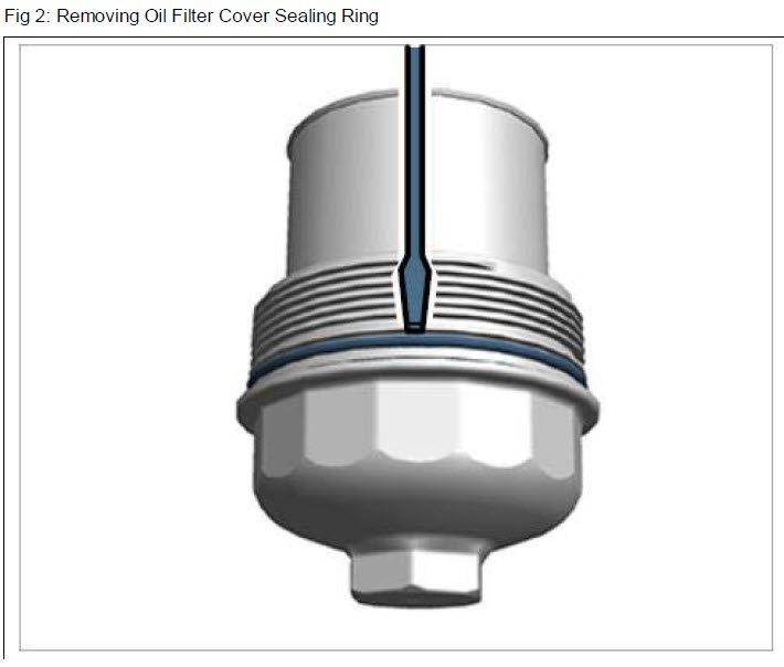 Removing Oil Filter Cover Sealing Ring.jpg