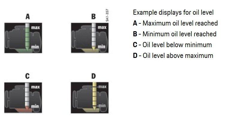 Oil Level.jpg
